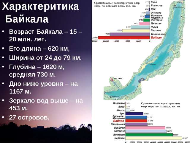 Характеритика Байкала Возраст Байкала – 15 – 20 млн. лет. Его длина – 620 км,...