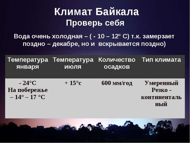 Климат Байкала Проверь себя Вода очень холодная – ( - 10 – 12° С) т.к. замерз...