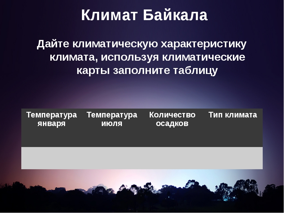 Климат Байкала Дайте климатическую характеристику климата, используя климатич...