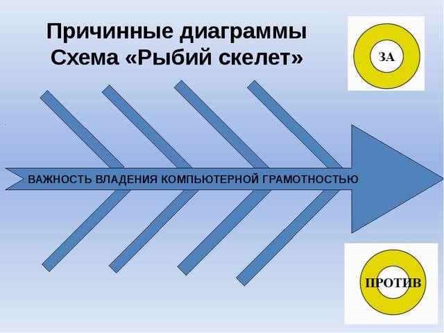ВАЖНОСТЬ ВЛАДЕНИЯ КОМПЬЮТЕРНОЙ ГРАМОТНОСТЬЮ Причинные диаграммы Схема «Рыбий...
