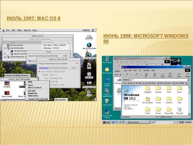 ИЮЛЬ 1997: MAC OS 8 ИЮНЬ 1998: MICROSOFT WINDOWS 98