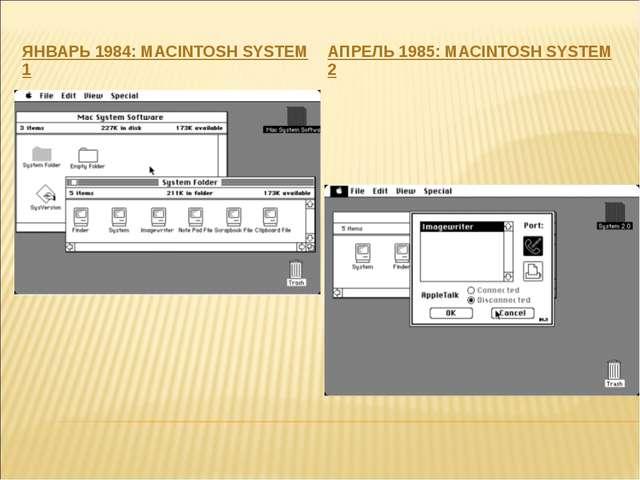ЯНВАРЬ 1984: MACINTOSH SYSTEM 1 АПРЕЛЬ 1985: MACINTOSH SYSTEM 2