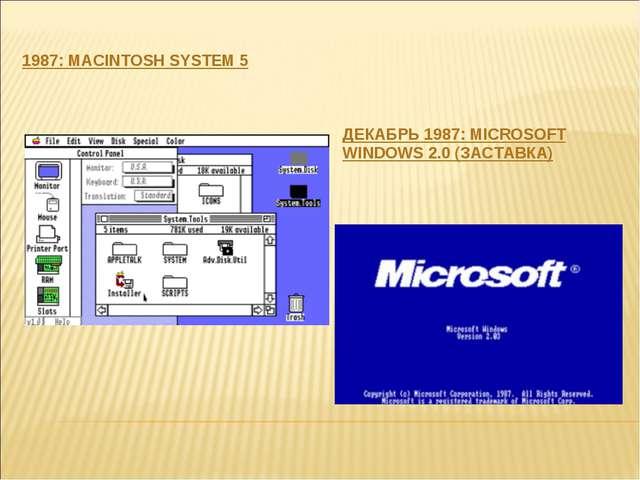 1987: MACINTOSH SYSTEM 5 ДЕКАБРЬ 1987: MICROSOFT WINDOWS 2.0 (ЗАСТАВКА)