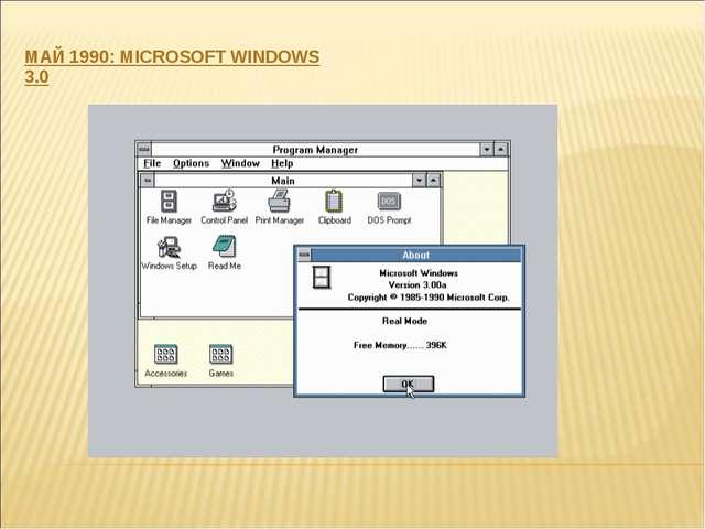 МАЙ 1990: MICROSOFT WINDOWS 3.0