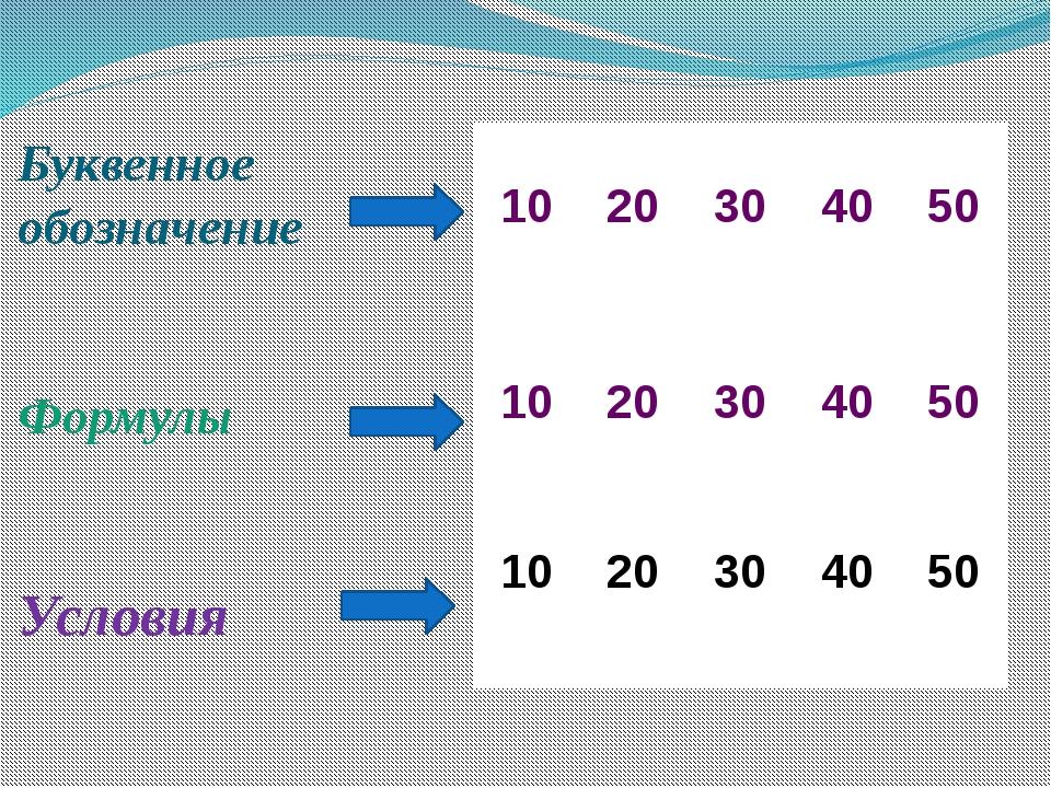 Формула для вычисления силы давления: F=ps