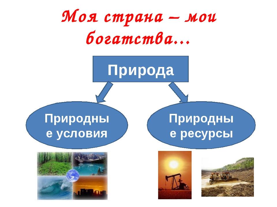 Моя страна – мои богатства… Природа Природные условия Природные ресурсы