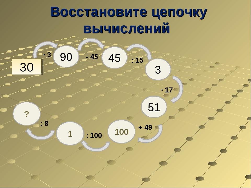 Восстановите цепочку вычислений 30 90 45 3 51 100 ∙ 3 - 45 : 15 ∙ 17 + 49 1 :...