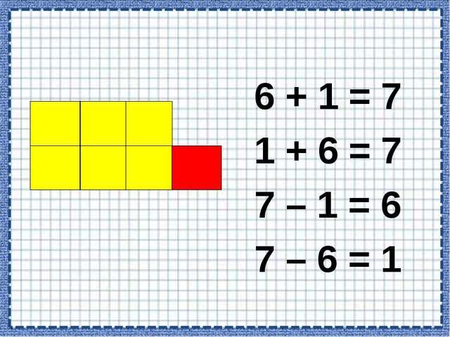 6 + 1 = 7 1 + 6 = 7 7 – 1 = 6 7 – 6 = 1