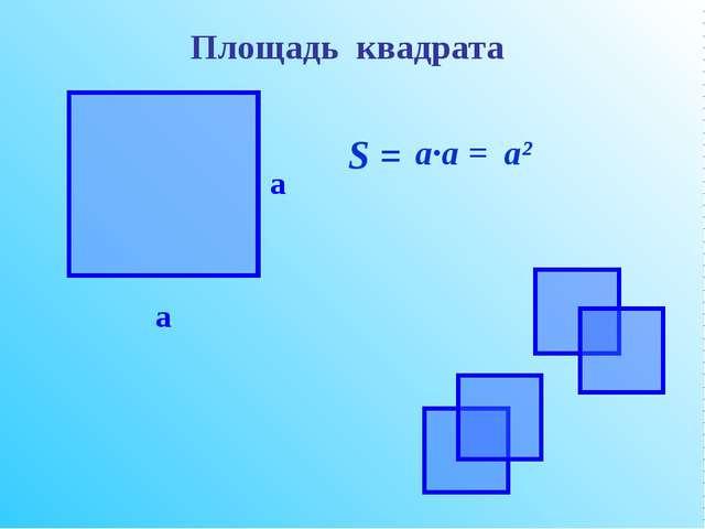 а а S = а·a = a² Площадь квадрата