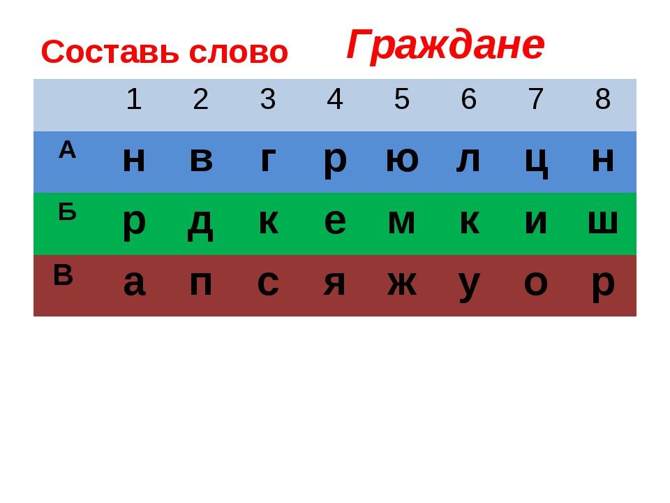 Составь слово Граждане 1 2 3 4 5 6 7 8 А н в г р ю л ц н Б р д к е м к и ш В...