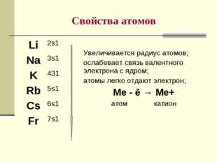 Свойства атомов Li2s1 Увеличивается радиус атомов; ослабевает связь валент