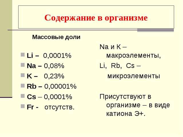 Содержание в организме Массовые доли Li – 0,0001% Na – 0,08% K – 0,23% Rb – 0...