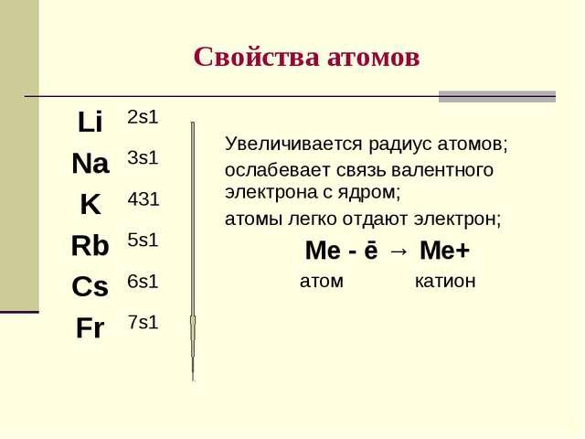 Свойства атомов Li2s1 Увеличивается радиус атомов; ослабевает связь валент...