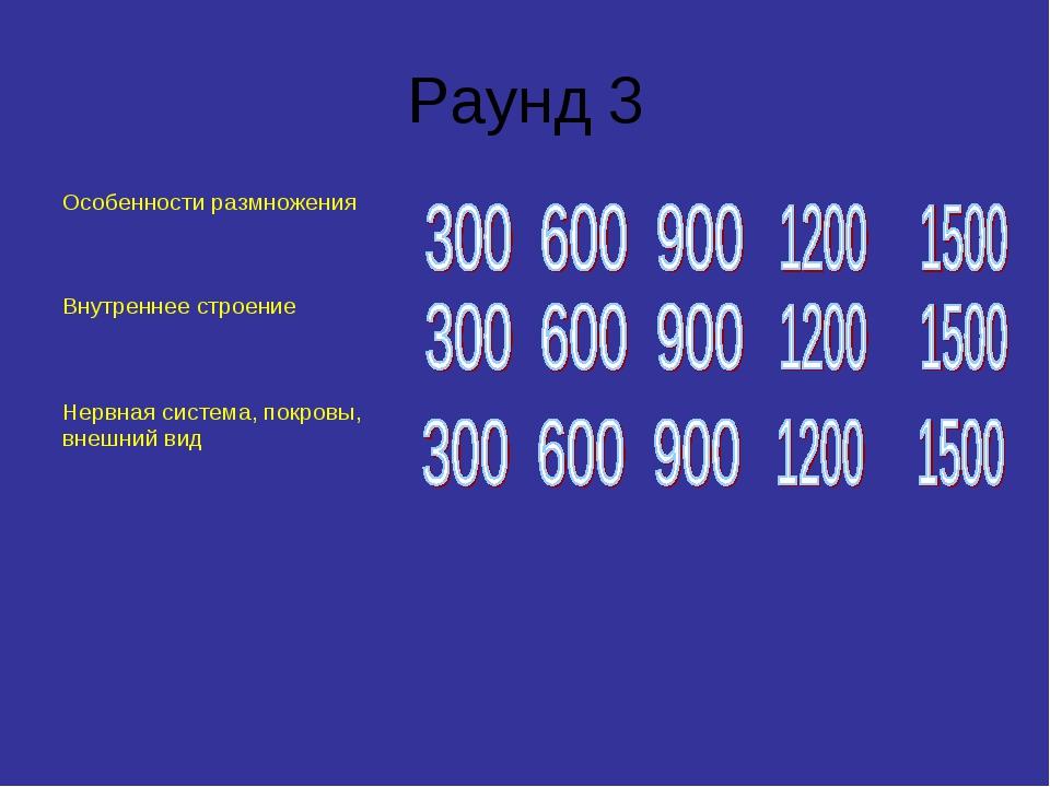 Раунд 3 Особенности размножения Внутреннее строение Нервная система...
