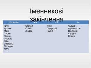 Іменникові закінчення Нульове -ей -ій -ів Груп Кухонь Меж Сосен Пісень Земель