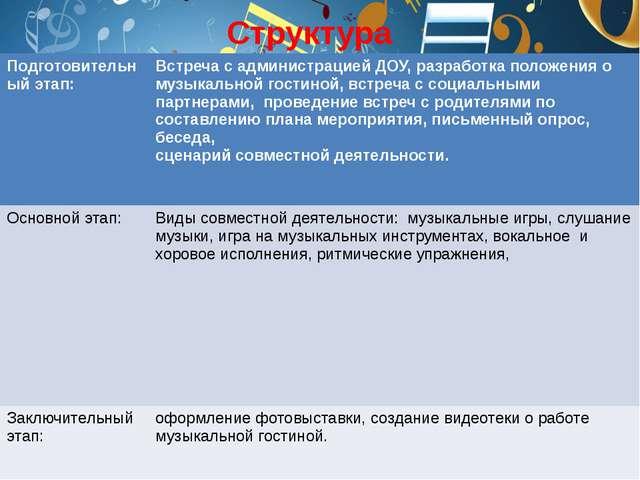 Структура Подготовительный этап: Встреча с администрацией ДОУ, разработка пол...
