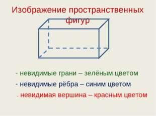 Изображение пространственных фигур невидимые грани – зелёным цветом невидимые
