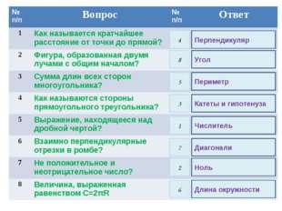 Перпендикуляр Числитель Угол Ноль Периметр Катеты и гипотенуза Длина окружнос