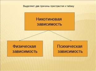 Никотиновая зависимость Физическая зависимость Психическая зависимость Выделя