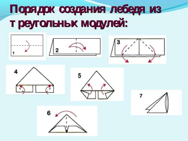 Порядок создания лебедя из треугольных модулей: