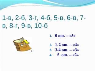 1-в, 2-б, 3-г, 4-б, 5-в, 6-в, 7-в, 8-г, 9-в, 10-б 0 ош. – «5» 1-2 ош. – «4»