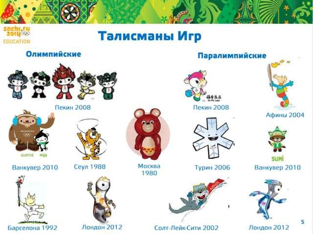 Каждые Олимпийские и Паралимпийские игры имеют свои талисманы. Медвежонок Ми...