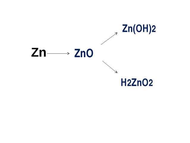 Zn H2ZnO2 Zn(OH)2 ZnO