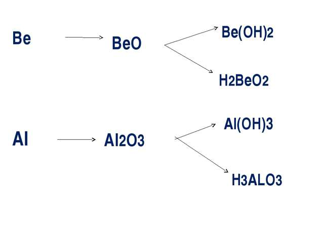 Be Al BeO Al2O3 Al(OH)3 H3ALO3 Be(OH)2 H2BeO2