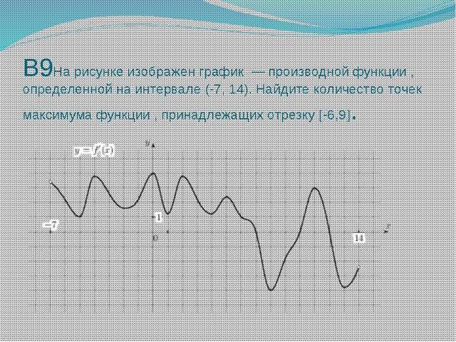 В9На рисунке изображен график — производной функции , определенной на интерв...