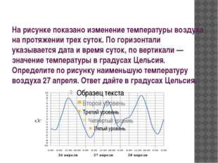 На рисунке показано изменение температуры воздуха на протяжении трех суток. П