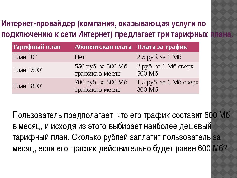Интернет-провайдер (компания, оказывающая услуги по подключению к сети Интерн...