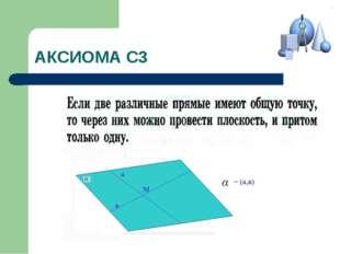 АКСИОМА С3