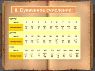 II. Буквенное счисление: единицы число 1 2 3 4 5 6 7 8 9 обозначение десятки