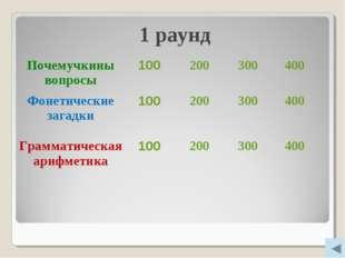 1 раунд Почемучкины вопросы100200300400 Фонетические загадки100200300