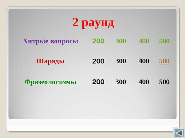 2 раунд Хитрые вопросы200300400500 Шарады200300400500 Фразеологизмы2...
