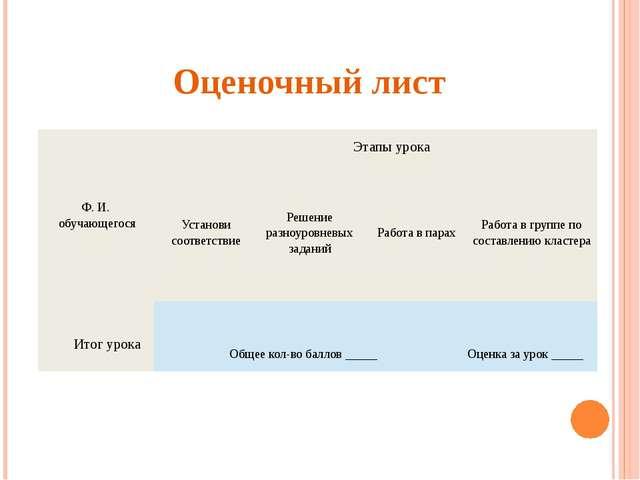 Оценочный лист Ф. И. обучающегося Этапы урока Установи соответствие Решениера...