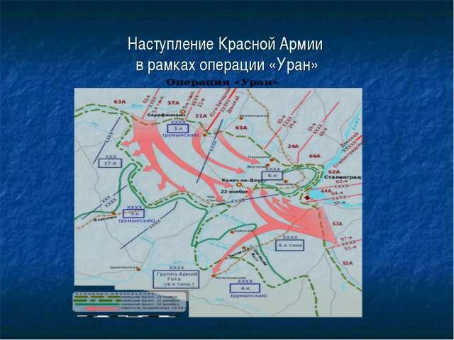 Наступление Красной Армии в рамках операции «Уран»