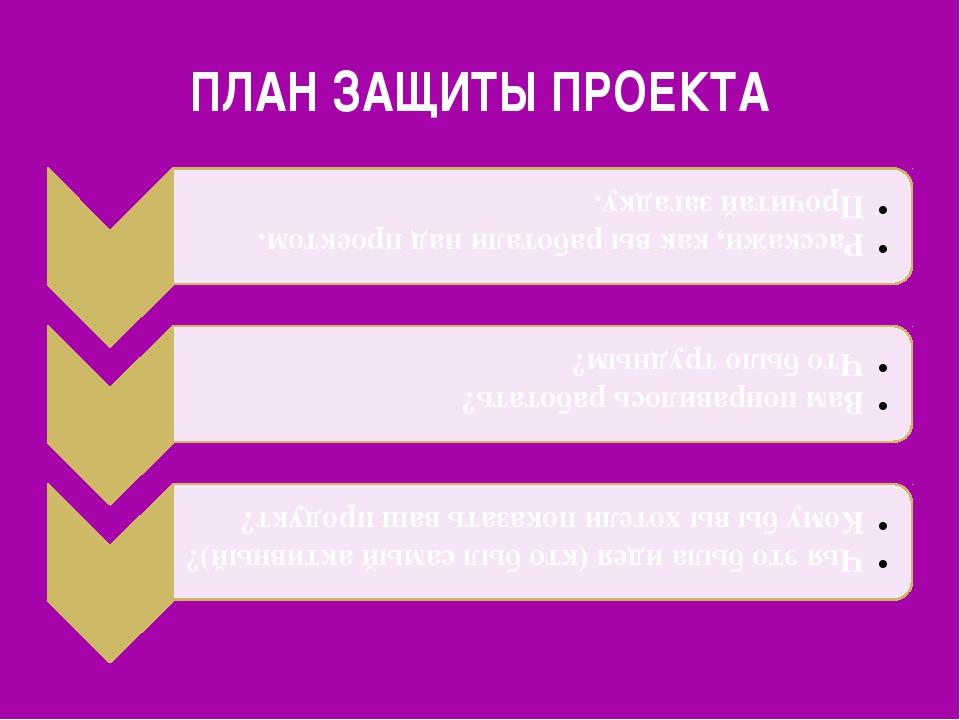 Оценка отношения к учебному заданию Приятное Неприятное Однообразное Разнообр...