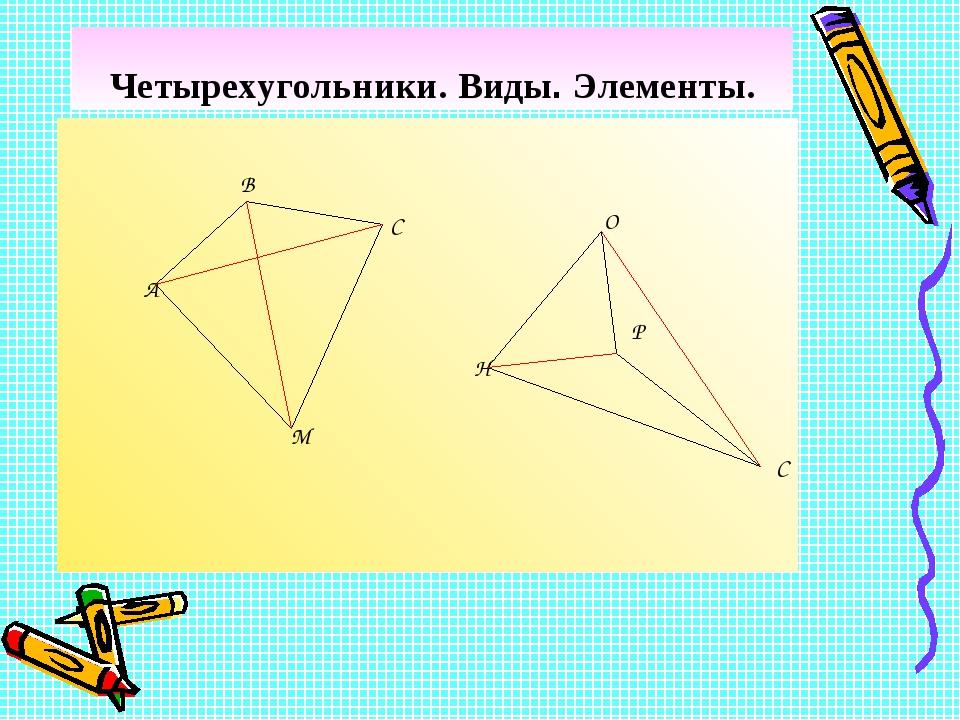 Четырехугольники. Виды. Элементы. А В С М Н О Р С