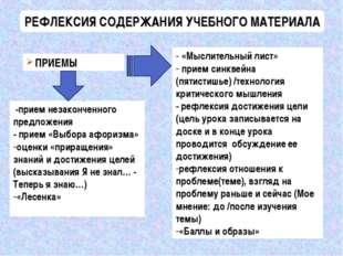 РЕФЛЕКСИЯ СОДЕРЖАНИЯ УЧЕБНОГО МАТЕРИАЛА «Мыслительный лист» прием синквейна (