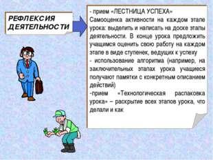 - прием «ЛЕСТНИЦА УСПЕХА» Самооценка активности на каждом этапе урока: выдели