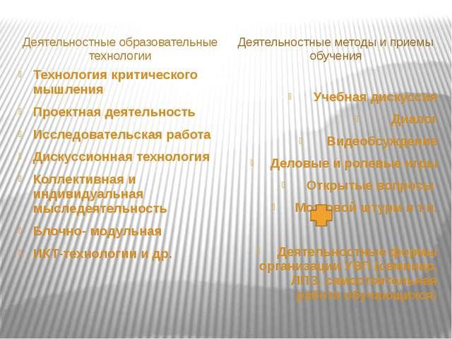 Деятельностные образовательные технологии Деятельностные методы и приемы обуч...