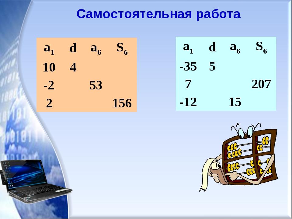 Самостоятельная работа а1da6S6 104 -253 2156 а1da6S6 -355 7...
