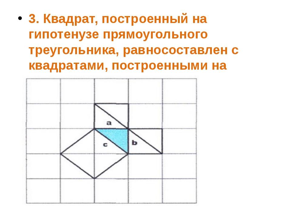 Как из треугольника сделать квадрат