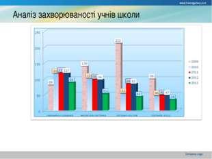 Аналіз захворюваності учнів школи www.themegallery.com Company Logo Company L