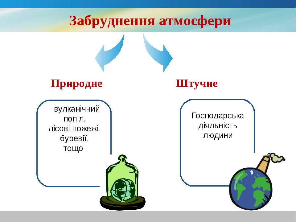 Забруднення атмосфери вулканічний попіл, лісові пожежі, буревії, тощо Господ...