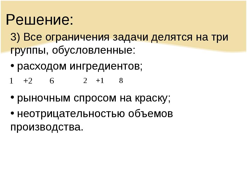 Решение: 3) Все ограничения задачи делятся на три группы, обусловленные: расх...