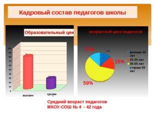 Кадровый состав педагогов школы Средний возраст педагогов МКОУ-СОШ № 4 - 42 г