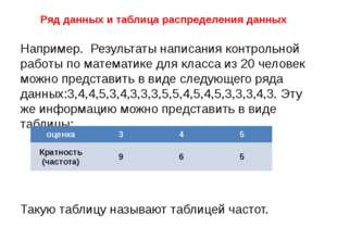 Ряд данных и таблица распределения данных Например. Результаты написания конт