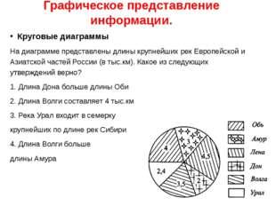 Графическое представление информации. Круговые диаграммы На диаграмме предста